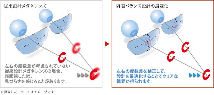 harmonization_img_02