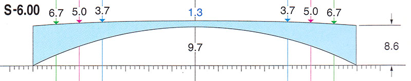 屈折率1.5非球面レンズ